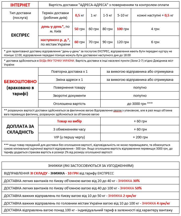Стоимость адресной доставки документов и грузов по Киеву и по Украине Добра Доставка 2019
